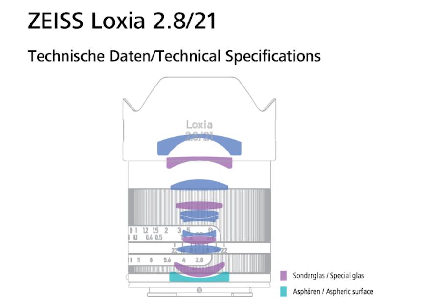 zeiss-loxia-21mm-f2-8-fact-sheet