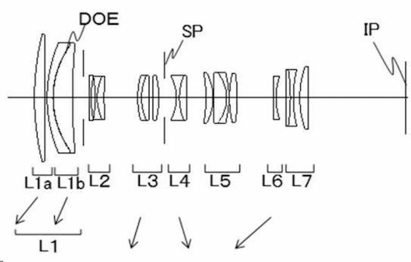 canon-patent-for-ef-m-55-300mm-f4-5-6-3-do-is-lens