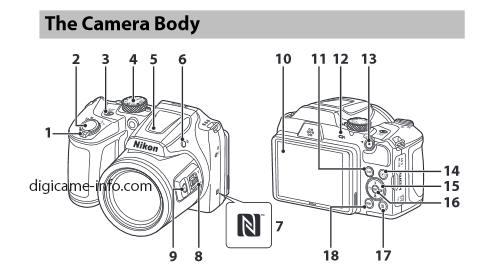 nikon-coolpix-b500_guide2