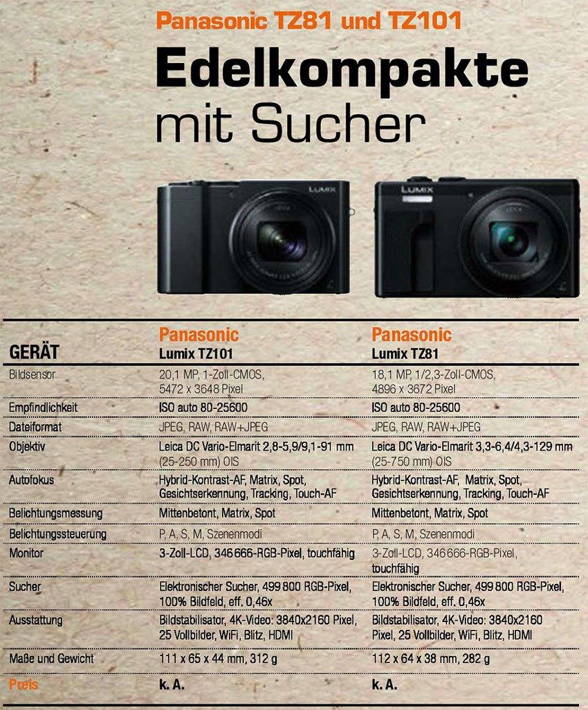 panasonic-lumix-tz100-tz80-specs