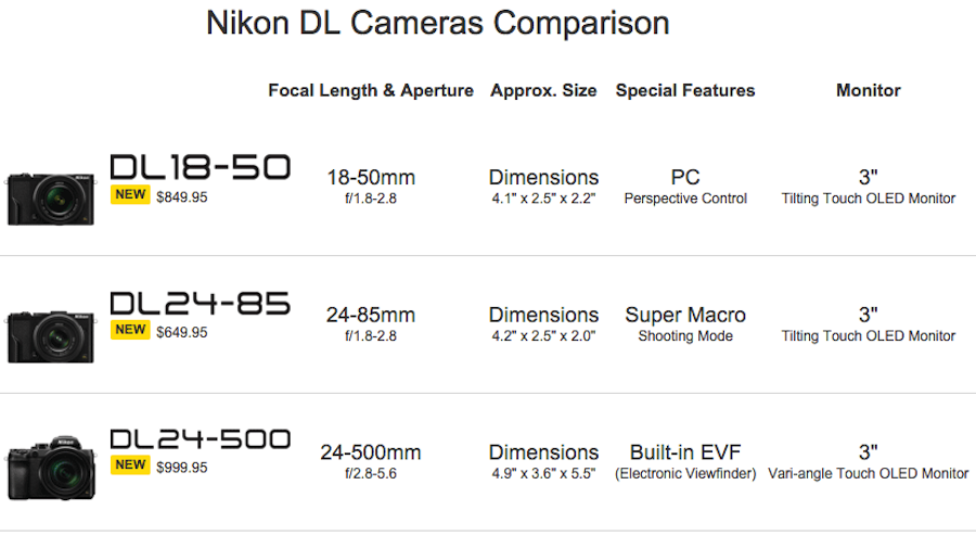 Nikon-DL-cameras-base-comparison-chart