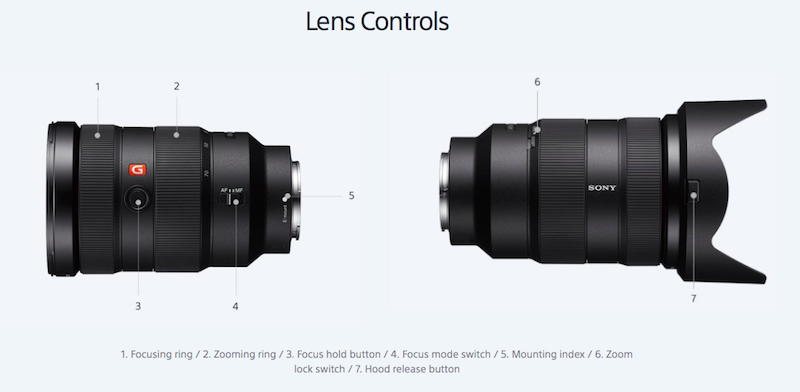 sony-fe-24-70mm-f28-gm-lens-controls