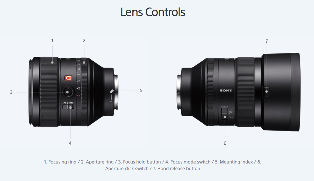 sony-fe-85mm-f-1.4-gm-lens-controls