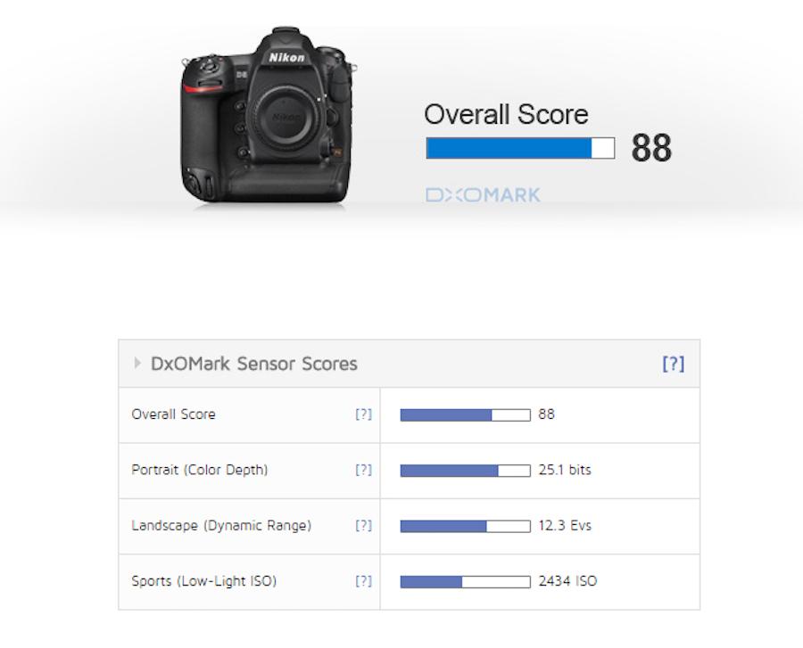 nikon-d5-sensor-score