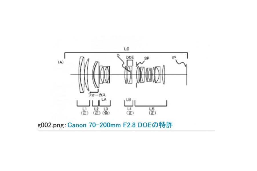 canon-ef-70-200mm-f2-8-lens-patent