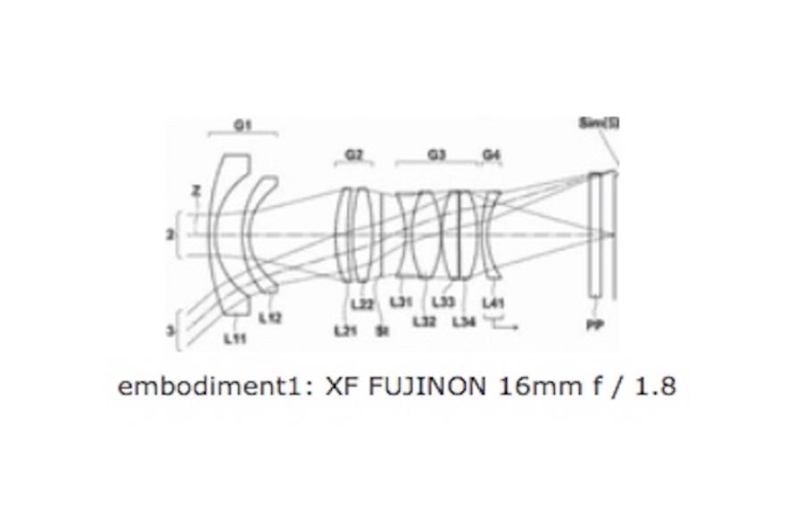 fujifilm-xf-16mm-f1-8-lens-patent