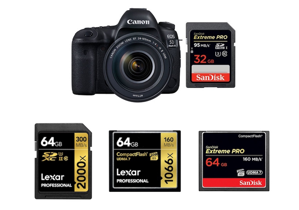 Best Memory Cards for Canon 5D Mark IV - Daily Camera News