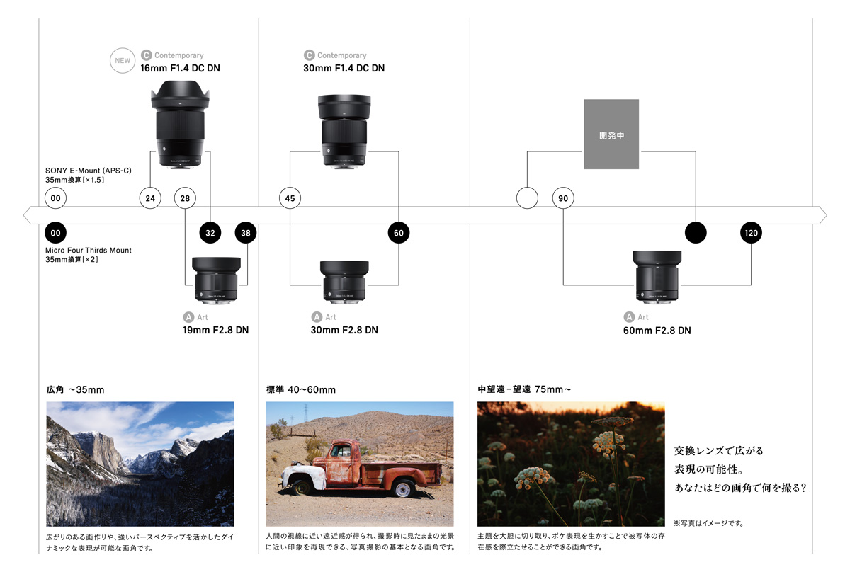 Sigma 50mm f/1 4 DC DN Contemporary Lens to be Announced Next