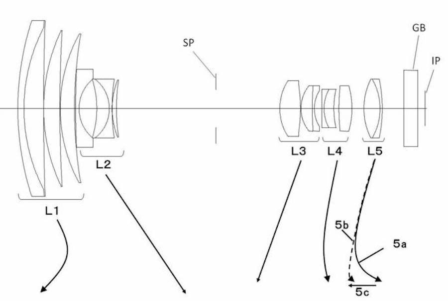 Canon patent for 12-385mm f/1.8-4 lens for Micro Four Thirds