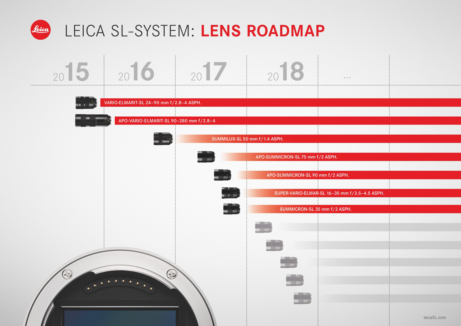 Leica APO-Summicron-SL 50mm f/2 coming in 2018