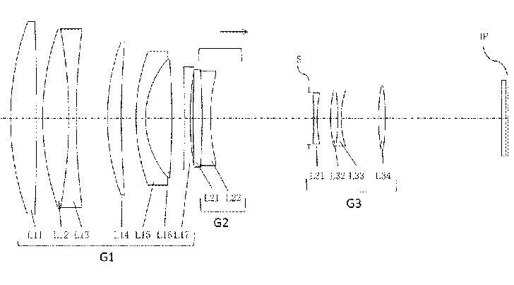 Tamron 300mm f/2.8, 400mm f/4 and 500mm f/4 Lens Patents