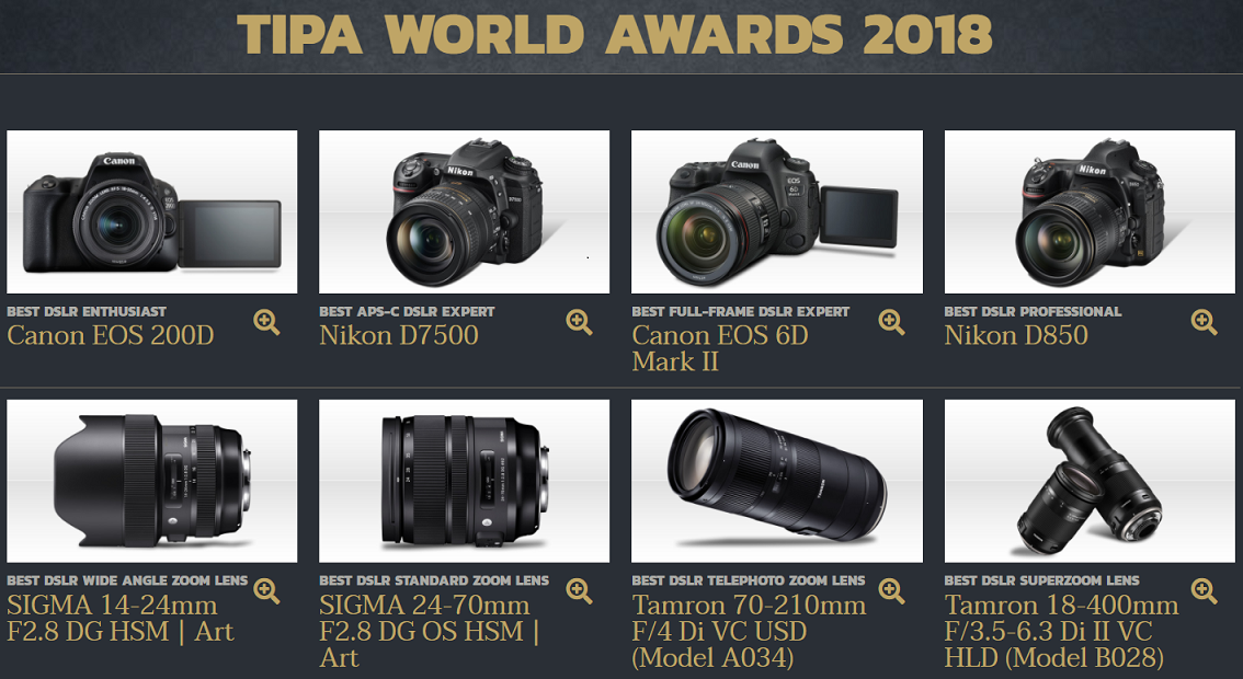 TIPA World Awards 2018 Winners List