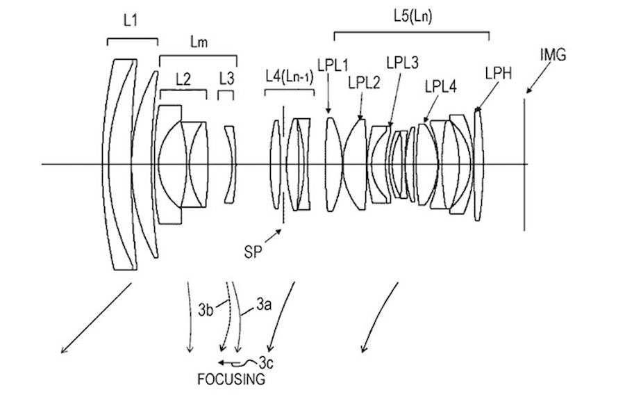 Canon Patent for RF 24-70mm f/2.8L USM Lens