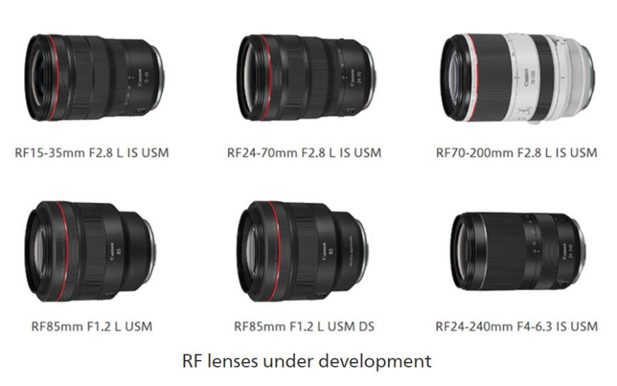 Two More Canon RF Lenses Coming in Late 2019