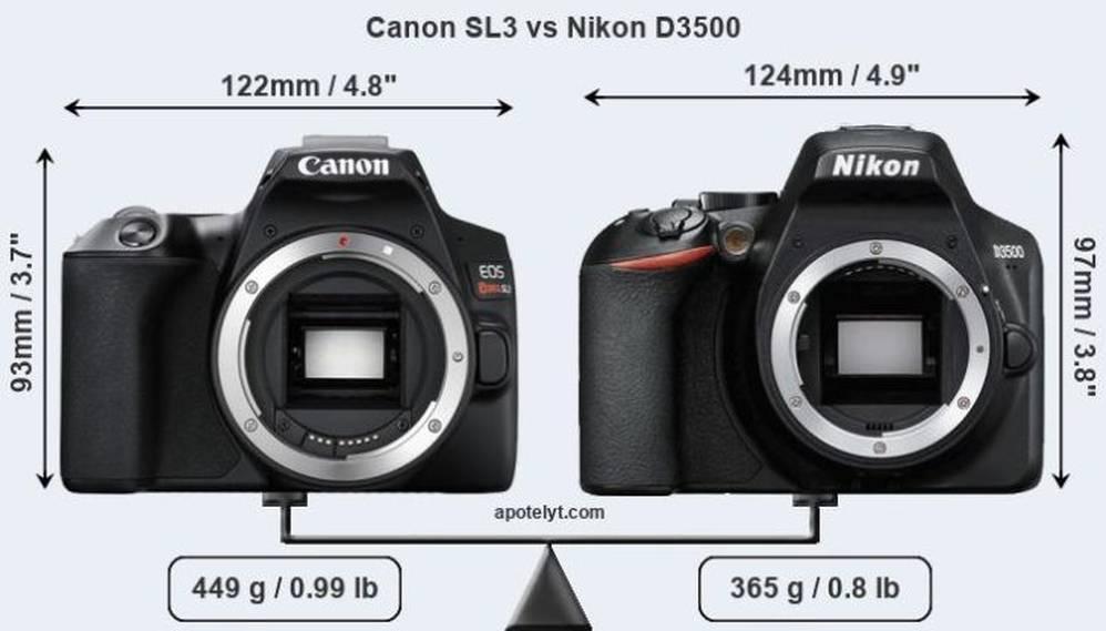 Canon EOS Rebel SL3 vs Nikon D3500 - Comparison - Daily